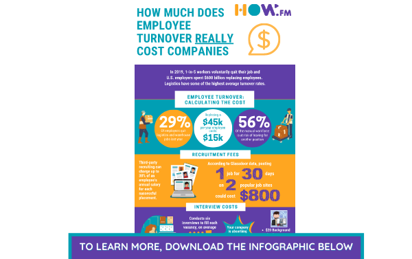 EMPLOYEE TURNOVER COSTS INFOGRAPHIC HOW.FM