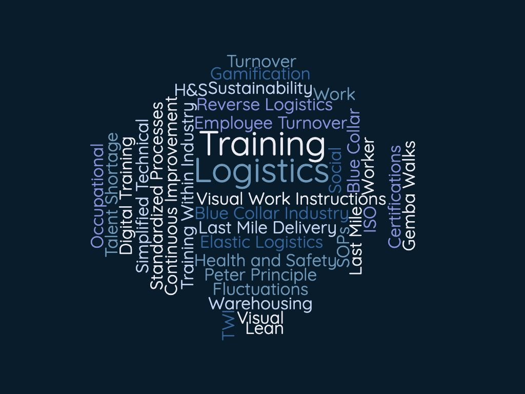 Training Glossary how.fm